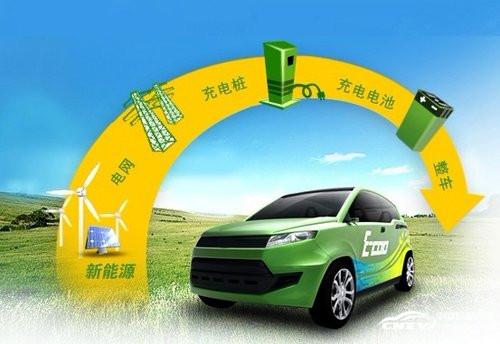 中国电动汽车2015年一季度销量数据分析