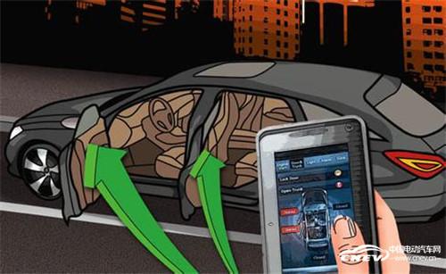 智能化与电动化是汽车行业的两大机遇
