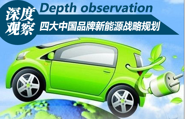 深度解读六大中国品牌车企新能源战略规划