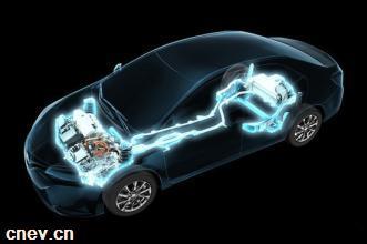 六月锂电池指数高涨21% 上市公司溢价百倍扎堆入场
