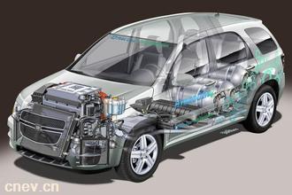 上汽集团深度整合电动汽车产业链