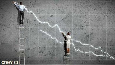 补贴政策调整或致新能源客车需求断崖式下降
