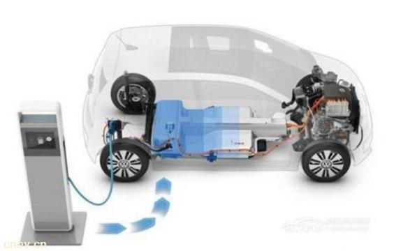 """动力电池产业逐渐告别""""小散乱"""""""