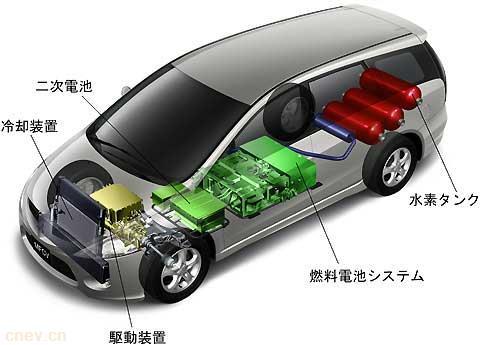 燃料电池车将在2020年大规模量产 中国或落后5年