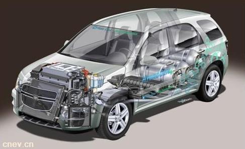 不受补贴影响 燃料电池汽