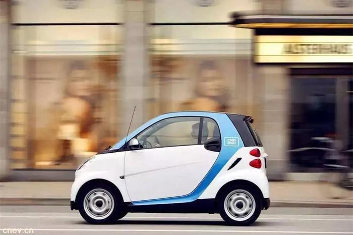 深圳在年底计划投放10000台新能源共享汽车