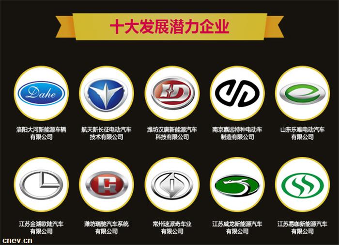荣获2016十大发展潜力企业,乐唯汽车2017还能挑战哪些荣誉奖项?