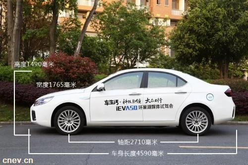 行驶一公里,只需7分钱:江淮的这款纯电动汽车立刻就要上市了!