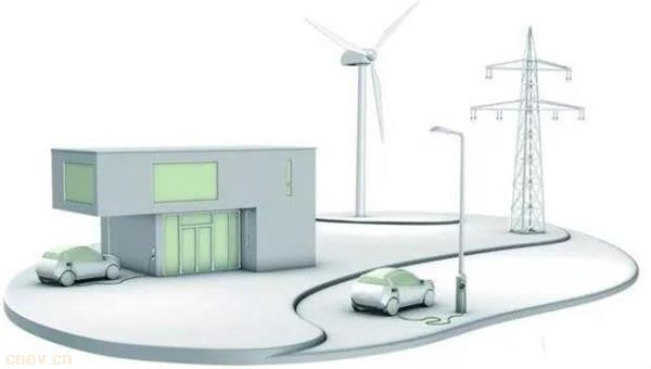 本田纯电动汽车SmartCharge智能充电技术