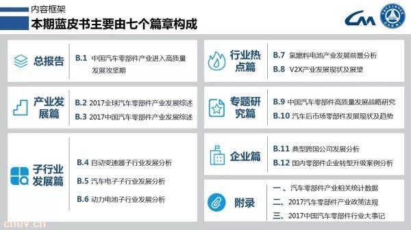 中国汽车零部件产业发展报告(2017~2018)丨29.9元众筹最后一天
