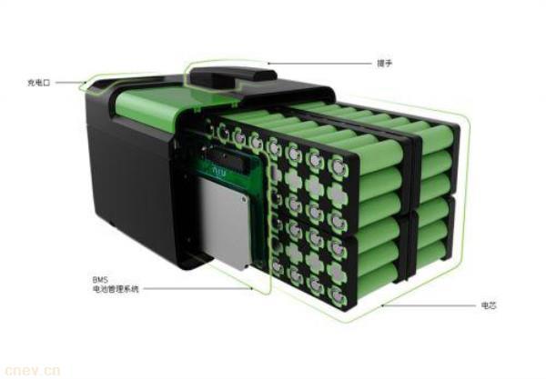 坚瑞沃能:沃特玛动力电池因故障率较高被工业和信息化部提及 将对销售产生重大负面影响