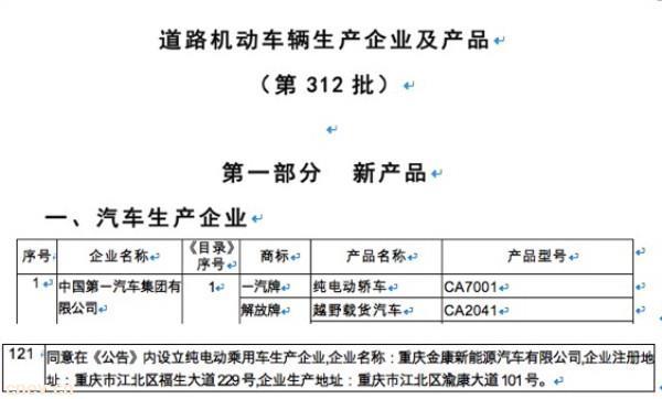 金康新能源成第9家获双资质车企 下一家会是江淮大众么?
