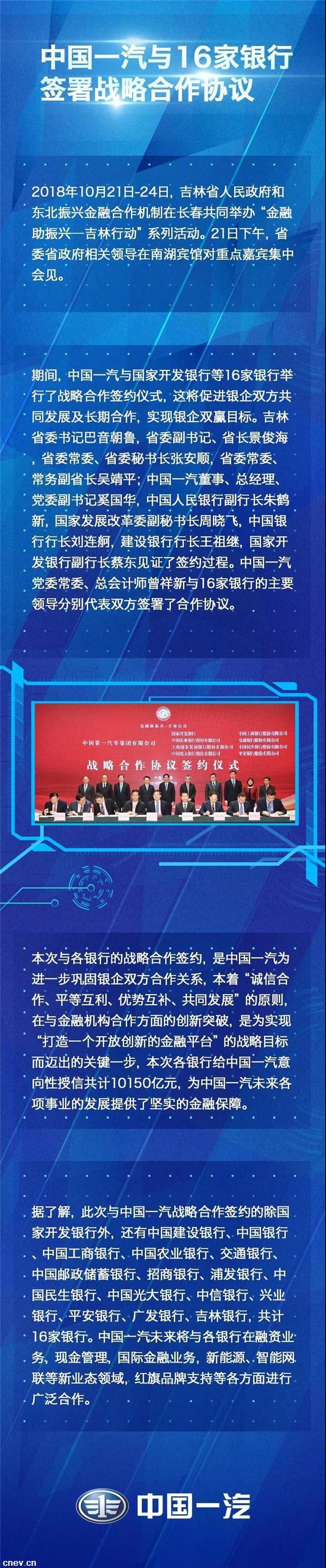 中国一汽获得16家银行超1万亿意向性授信