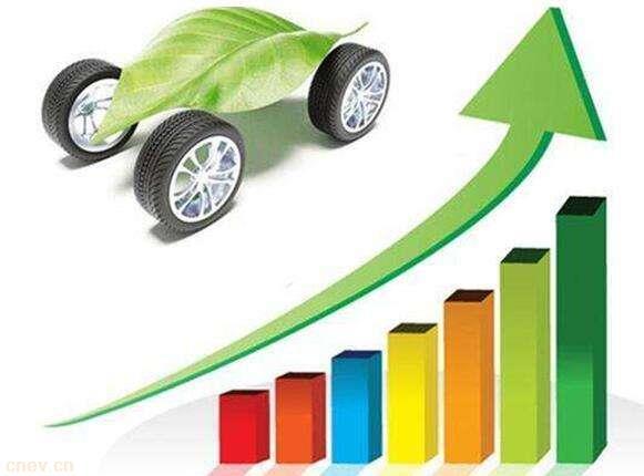 用数据说话 新能源汽车逆势上涨超50%