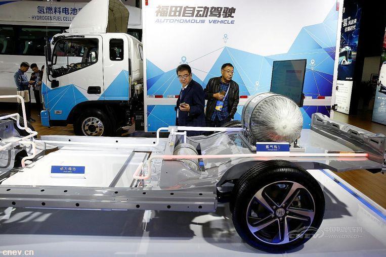 EV早报:7个省市发布2020年新能源发展目标;氢燃料电池汽车剑指100万辆目标