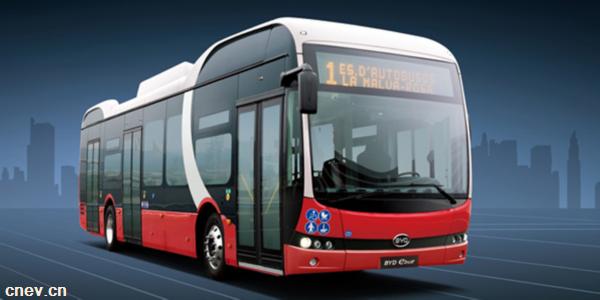 比亚迪开辟丹麦新市场 获27辆电动大巴订..