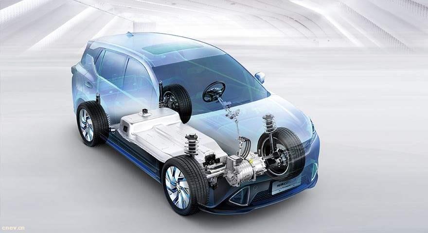 燃料电池车型款数暴增227% 核心技术缺失成痛点