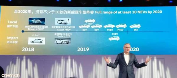 2020年前推7款新能源车 大众发布新能源产品规划