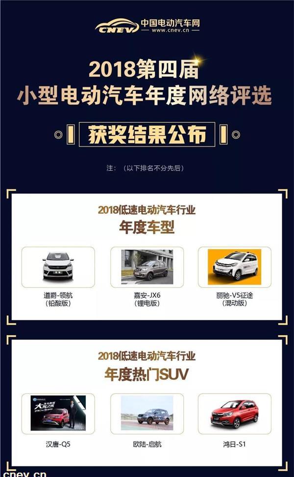 2018低速电动汽车行业年度车型、年度热门SUV荣耀揭榜!