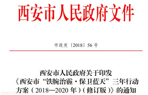陕西西安:2019年底前出租车公交车全部更换为新能源车