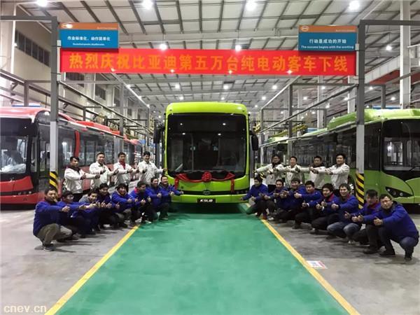 再谱辉煌篇章!比亚迪全球第50000台纯电动客车下线