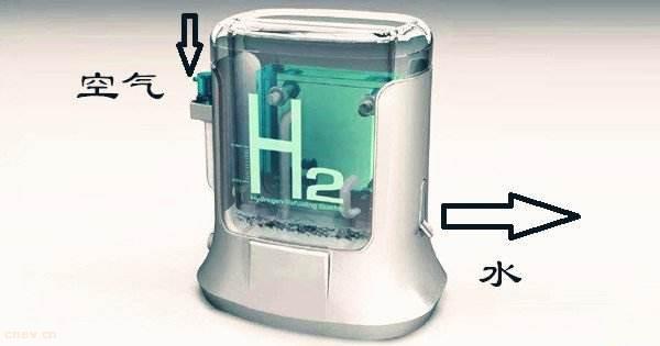 投资45.5亿元 重庆首个氢燃料电池产业化项目落户