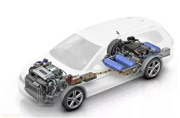 氢燃料电池产业链大拆解:商业化提速尚需闯三关