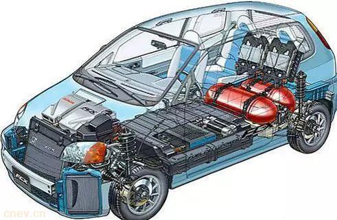 河南支持新能源汽车推广应用新政策措施发布