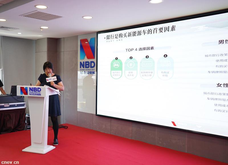 《2019中國新能源汽車消費趨勢調查報告》發布:女性更愿意買新能源車