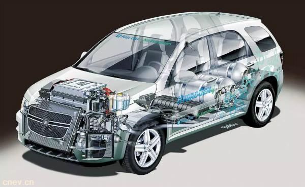 氢燃料公交等进入节能低碳技术推广目录
