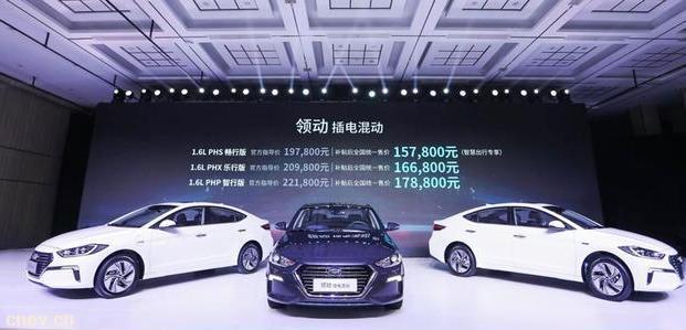 領動上市,北京現代發起新能源攻勢