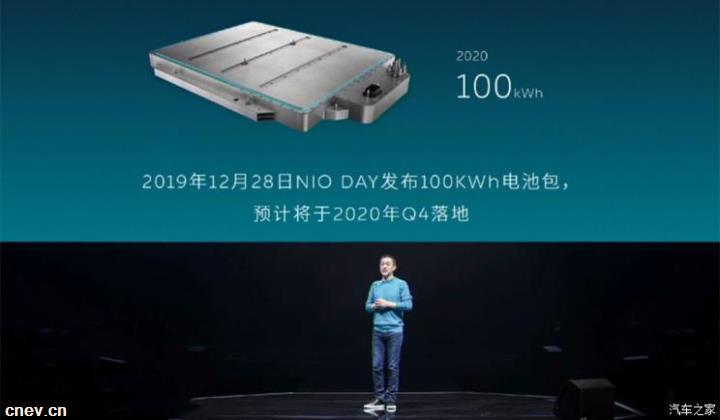 新电池组/新换电站等 NIO Power新规划等 NIO Power新规划