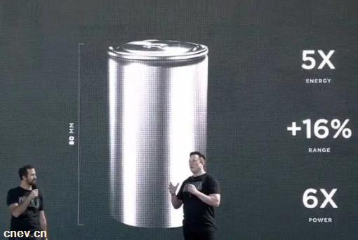 """特斯拉""""电池日""""宣布新电池方案 进一步碾压传统车厂"""