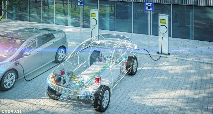 新能源车指数创新高 机构关注汽车智能化标的