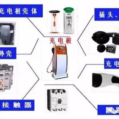 关于充电桩的知识清单
