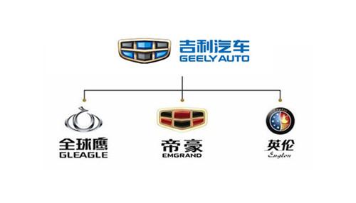 全球鹰成为吉利纯电动汽车品牌,延续使用经..