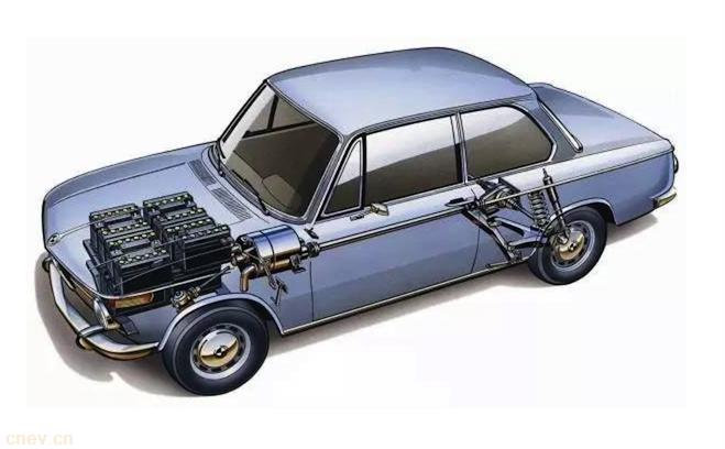 这辆车应该是电动汽车的鼻祖!