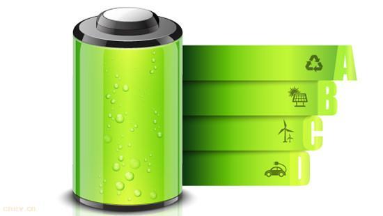 政策 | 工信部发布《锂离子电池行业规范条件(2018年本)》等征求意见