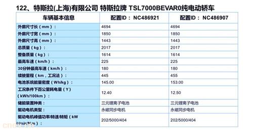 国产特斯拉Model 3每辆可享2.47万元国家新能源补贴