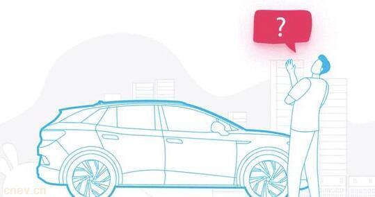汽车制造商未来三十年的电动汽车计划时间表